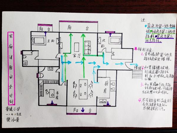 家庭电路图画法